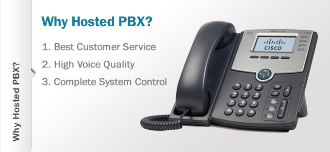 Wat is Hosted PBX